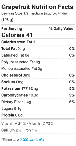 Grapfruit_nutrition