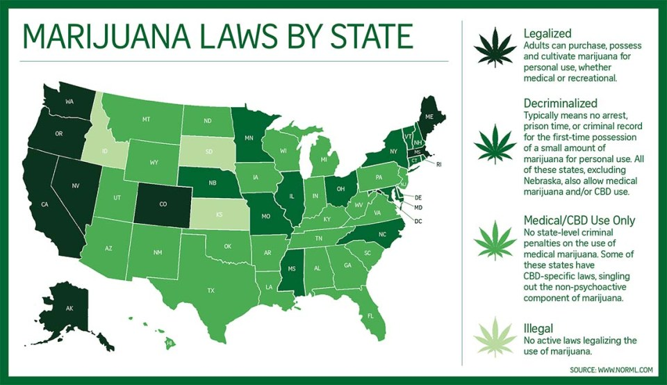 marijuana-by-state